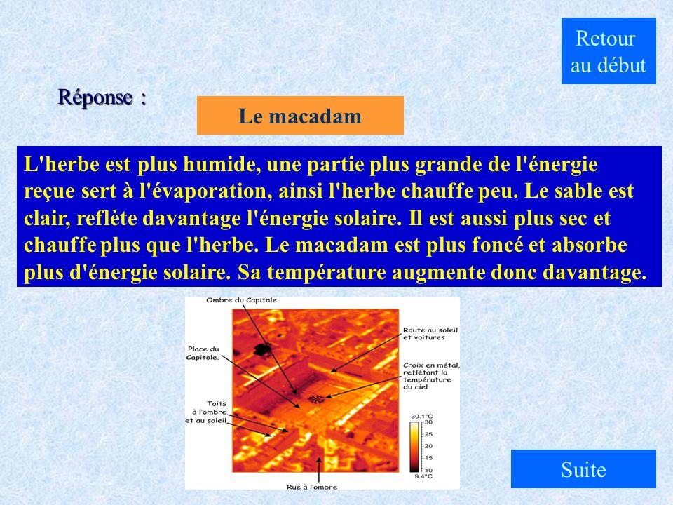 A. L'herbe B. Le macadam C. Le sable Quelle matière emmagasine le plus de chaleur sous l'action des rayons du soleil ? Question 9 : Cliquez sur la rép