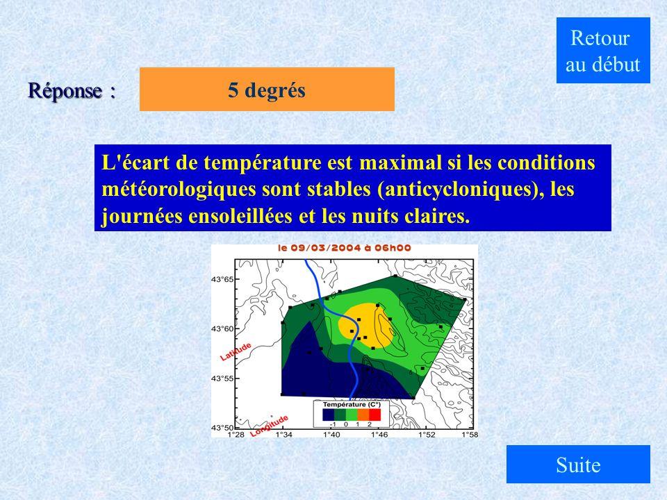 A. 1 degré B. 3 degrés C. 5 degrés A Toulouse, l'îlot de chaleur entraîne une différence de température entre la ville et la campagne pouvant atteindr