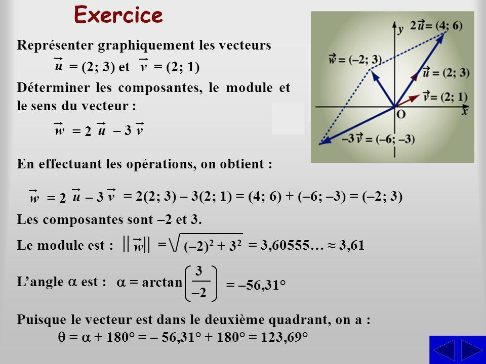 Représenter graphiquement les vecteurs u v w = (2; 3) et= (2; 1) Déterminer les composantes, le module et le sens du vecteur : = 2 u – 3 v w (–2) 2 +