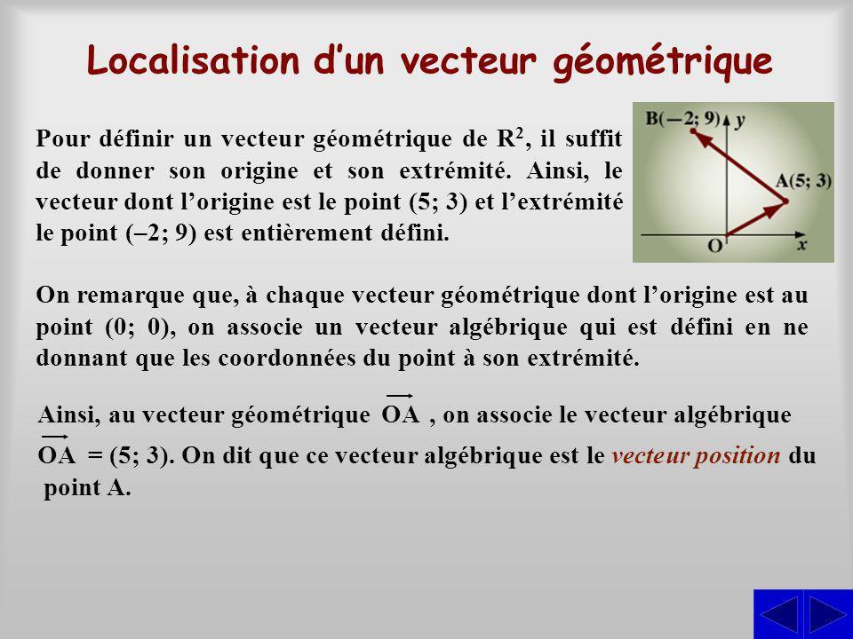 Pour définir un vecteur géométrique de R 2, il suffit de donner son origine et son extrémité. Ainsi, le vecteur dont lorigine est le point (5; 3) et l