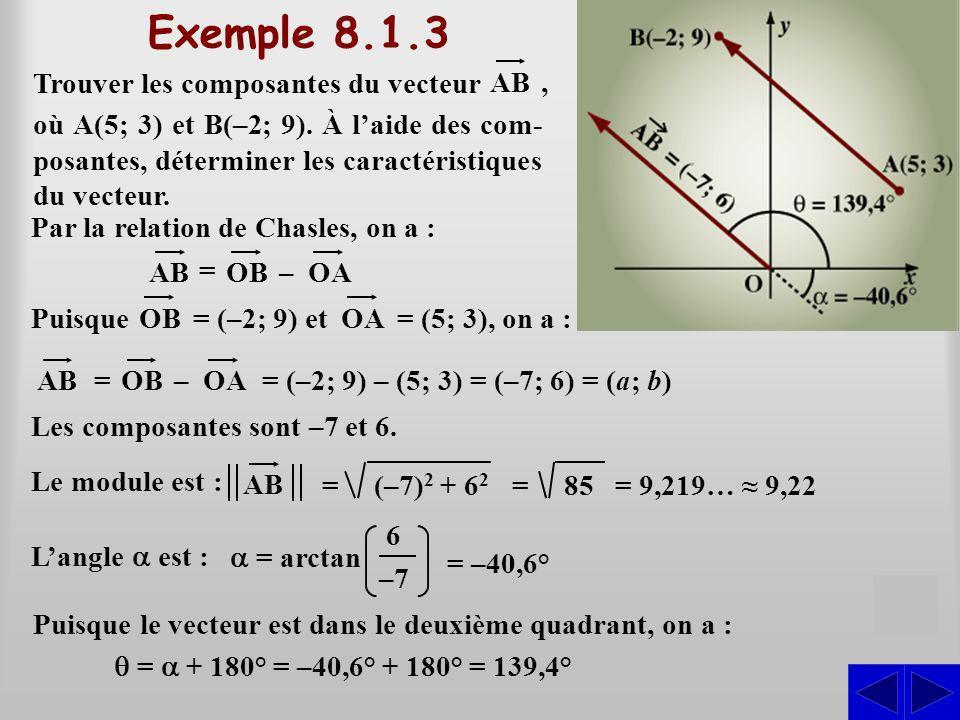 (–7) 2 + 6262 = arctan 6 –7 = –40,6° Puisque le vecteur est dans le deuxième quadrant, on a : = + 180° = –40,6° + 180° = 139,4° = Puisque 85 = 9,219…