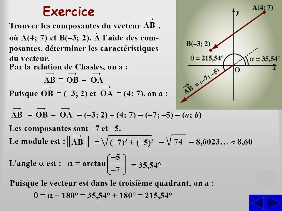 (–7) 2 + (–5) 2 = arctan –5 –7 = 35,54° Puisque le vecteur est dans le troisième quadrant, on a : = + 180° = 35,54° + 180° = 215,54° = Puisque 74 = 8,