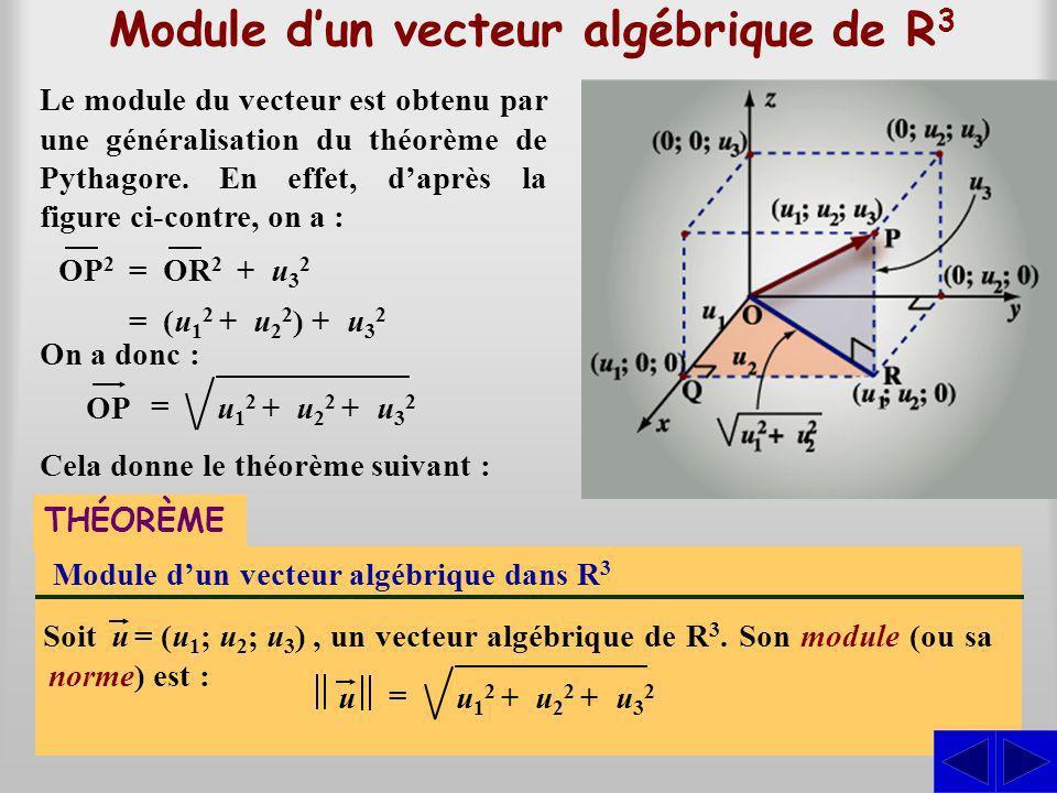 S, un vecteur algébrique de R 3. Son module (ou sa norme) est : Module dun vecteur algébrique de R 3 Le module du vecteur est obtenu par une généralis