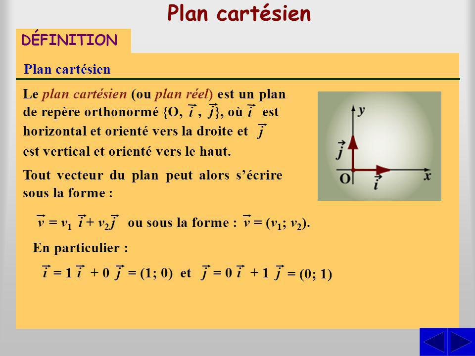 Vecteur algébrique DÉFINITION Vecteur algébrique dans R 2 Un vecteur algébrique de R 2 est un couple (v 1 ; v 2 ).