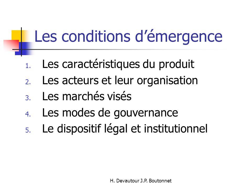 Les conditions démergence 1. Les caractéristiques du produit 2. Les acteurs et leur organisation 3. Les marchés visés 4. Les modes de gouvernance 5. L