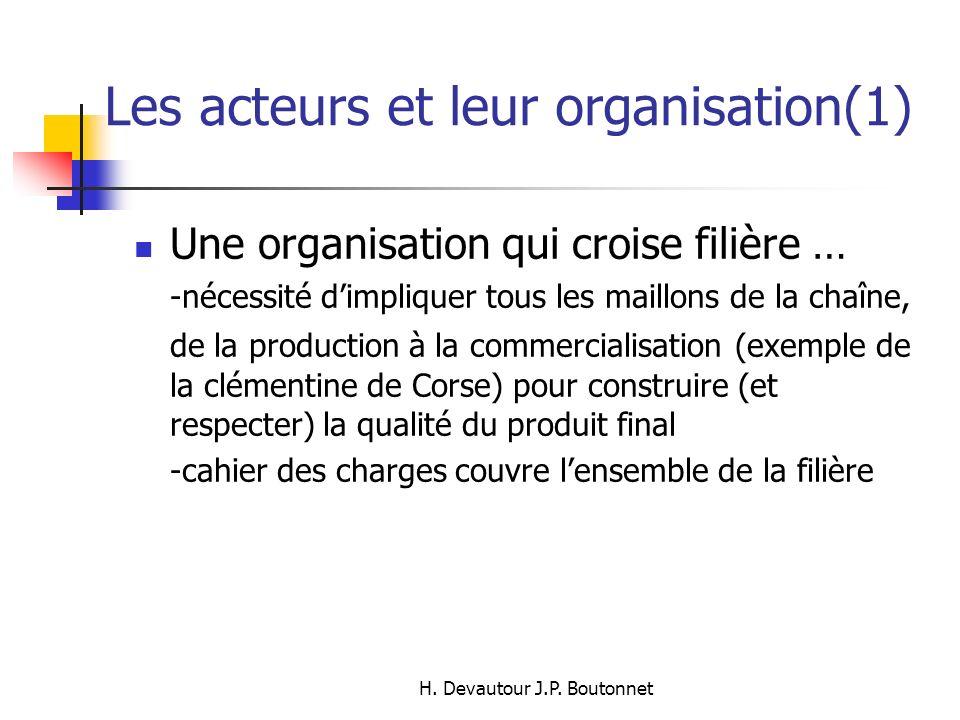 H. Devautour J.P. Boutonnet Les acteurs et leur organisation(1) Une organisation qui croise filière … -nécessité dimpliquer tous les maillons de la ch