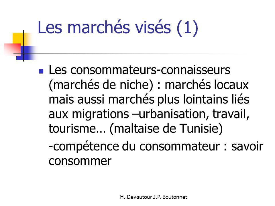 H. Devautour J.P. Boutonnet Les marchés visés (1) Les consommateurs-connaisseurs (marchés de niche) : marchés locaux mais aussi marchés plus lointains