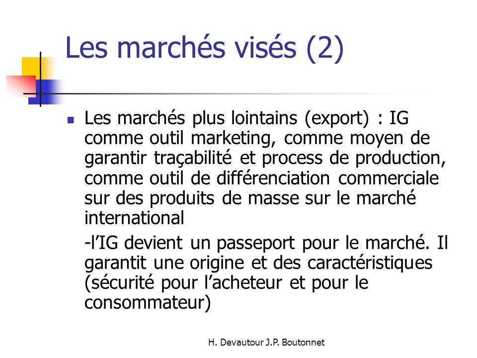 H. Devautour J.P. Boutonnet Les marchés visés (2) Les marchés plus lointains (export) : IG comme outil marketing, comme moyen de garantir traçabilité