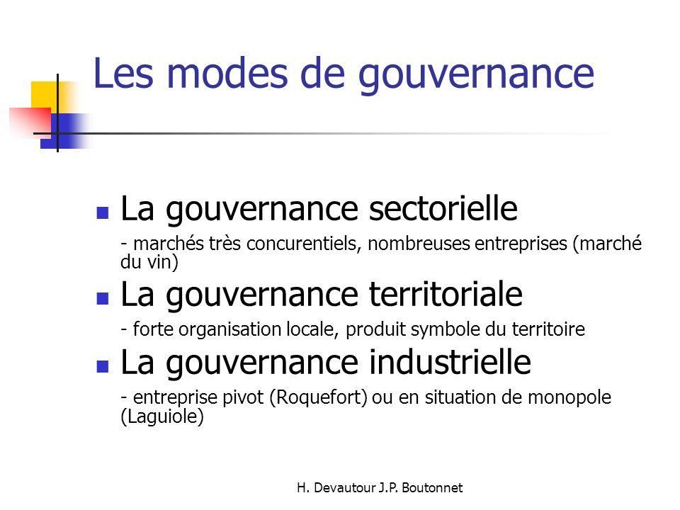 H. Devautour J.P. Boutonnet Les modes de gouvernance La gouvernance sectorielle - marchés très concurentiels, nombreuses entreprises (marché du vin) L