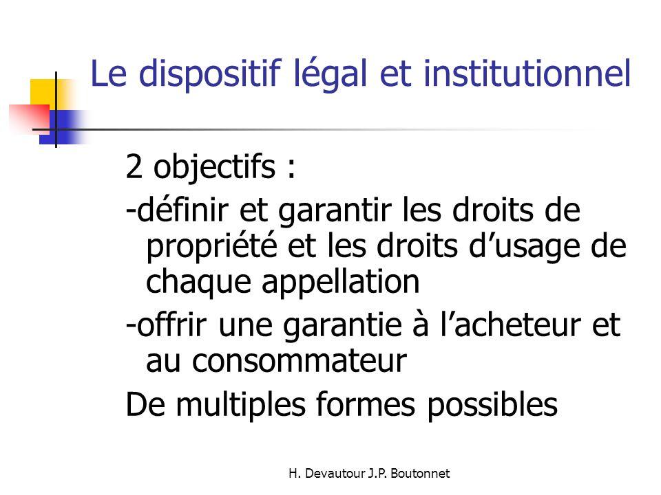 H. Devautour J.P. Boutonnet Le dispositif légal et institutionnel 2 objectifs : -définir et garantir les droits de propriété et les droits dusage de c