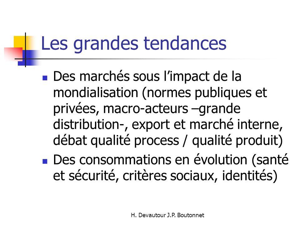 H. Devautour J.P. Boutonnet Les grandes tendances Des marchés sous limpact de la mondialisation (normes publiques et privées, macro-acteurs –grande di