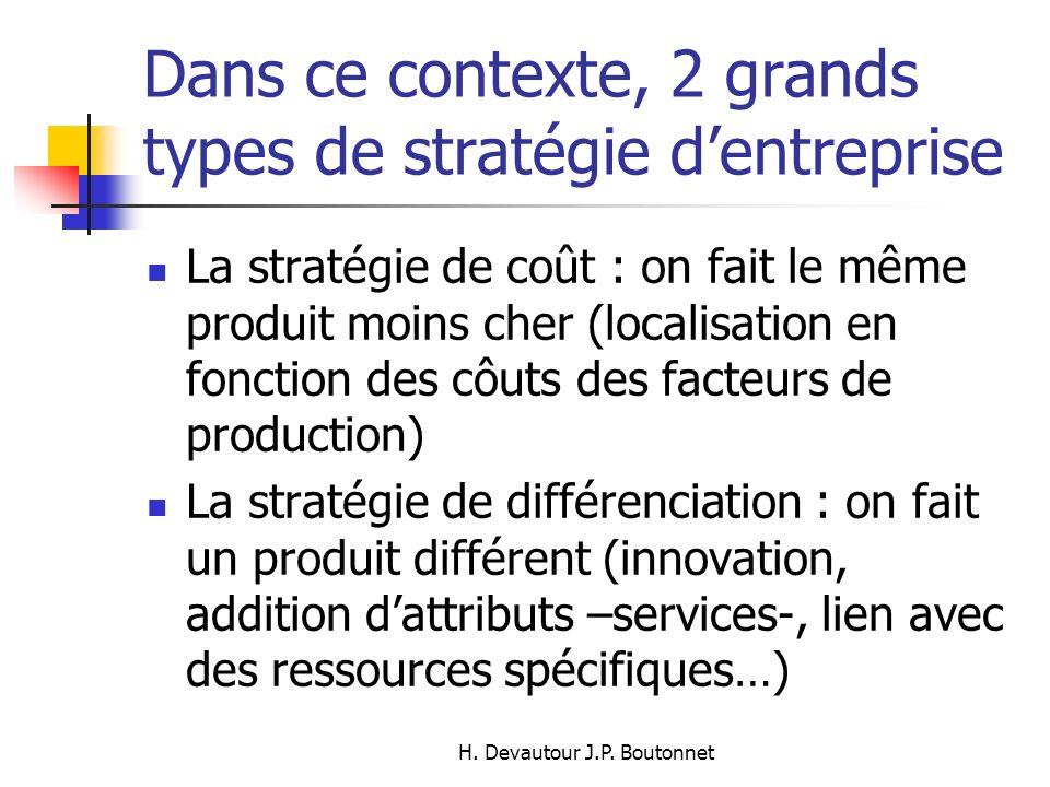 H. Devautour J.P. Boutonnet Dans ce contexte, 2 grands types de stratégie dentreprise La stratégie de coût : on fait le même produit moins cher (local