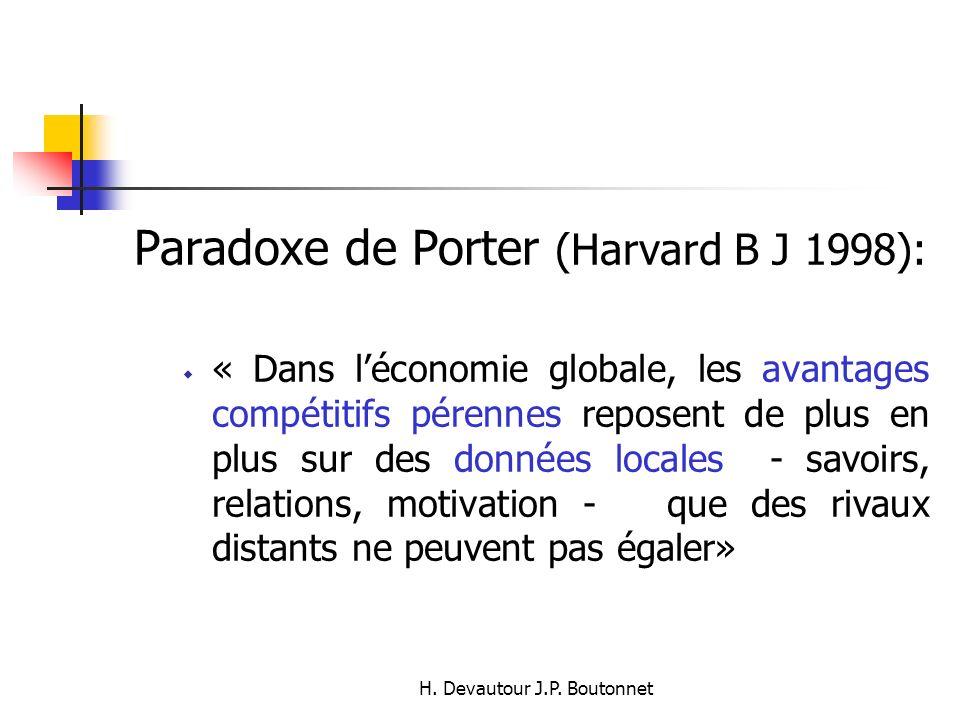 H. Devautour J.P. Boutonnet Paradoxe de Porter (Harvard B J 1998): « Dans léconomie globale, les avantages compétitifs pérennes reposent de plus en pl