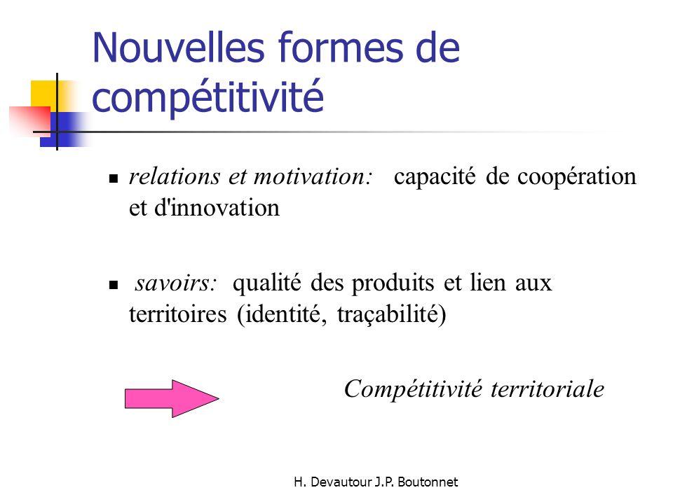 H. Devautour J.P. Boutonnet Nouvelles formes de compétitivité relations et motivation: capacité de coopération et d'innovation savoirs: qualité des pr