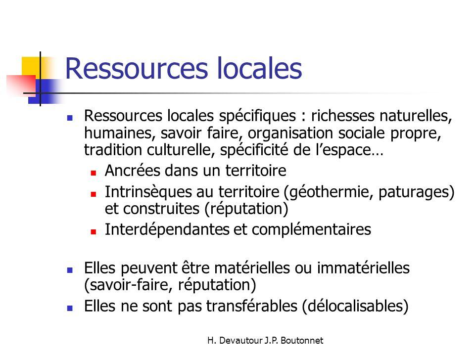 H. Devautour J.P. Boutonnet Ressources locales Ressources locales spécifiques : richesses naturelles, humaines, savoir faire, organisation sociale pro