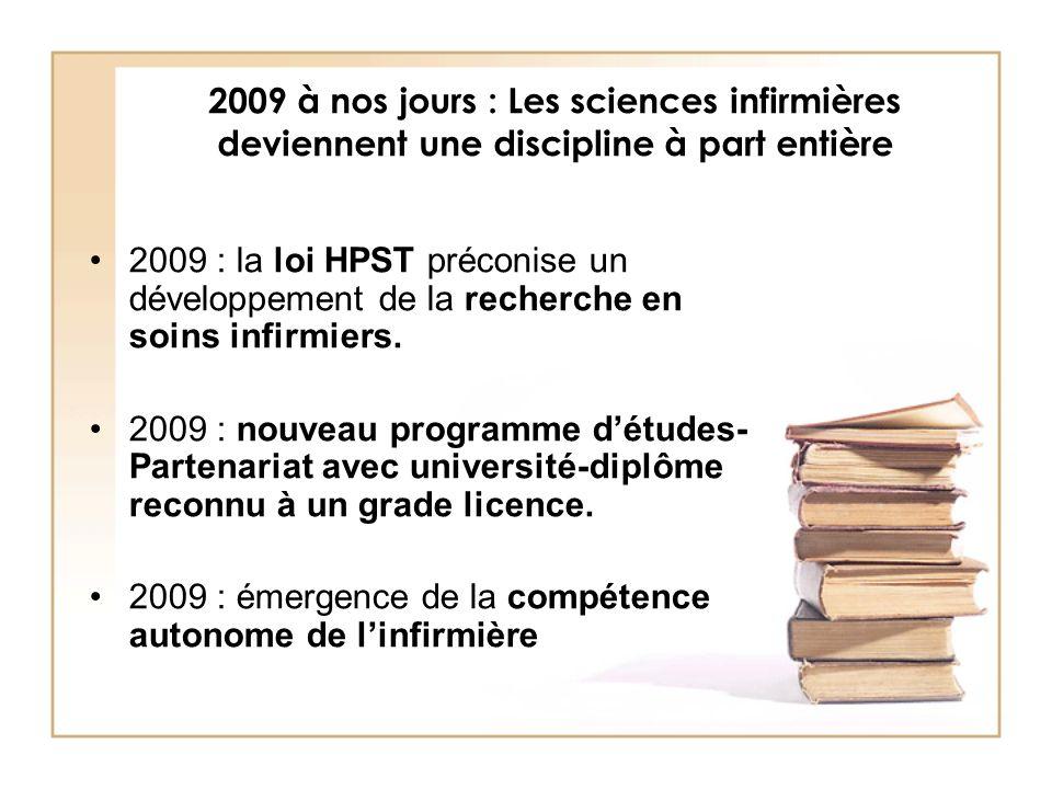 2009 à nos jours : Les sciences infirmières deviennent une discipline à part entière 2009 : la loi HPST préconise un développement de la recherche en