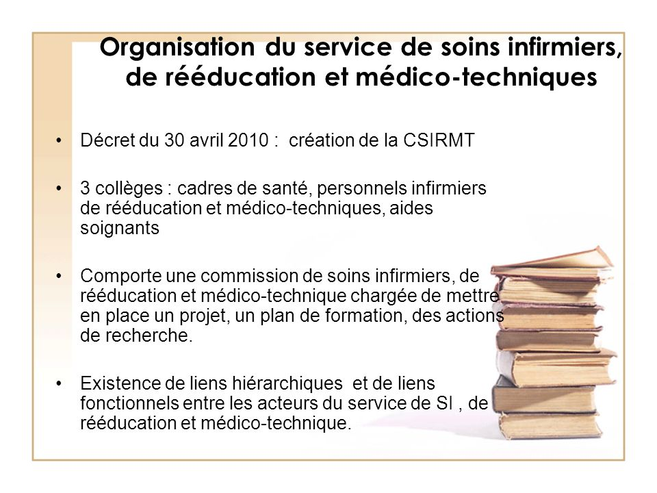 Organisation du service de soins infirmiers, de rééducation et médico-techniques Décret du 30 avril 2010 : création de la CSIRMT 3 collèges : cadres d