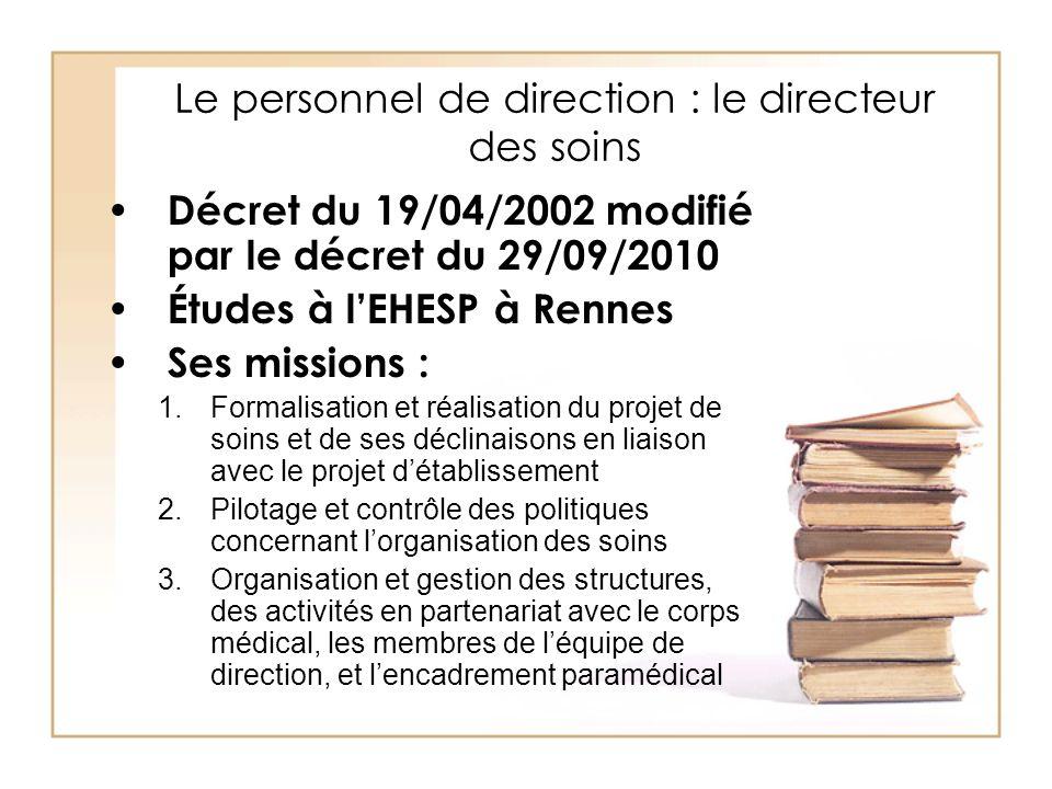 Le personnel de direction : le directeur des soins Décret du 19/04/2002 modifié par le décret du 29/09/2010 Études à lEHESP à Rennes Ses missions : 1.
