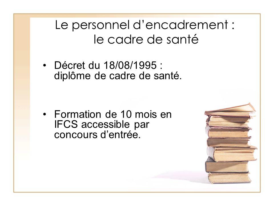Le personnel dencadrement : le cadre de santé Décret du 18/08/1995 : diplôme de cadre de santé. Formation de 10 mois en IFCS accessible par concours d