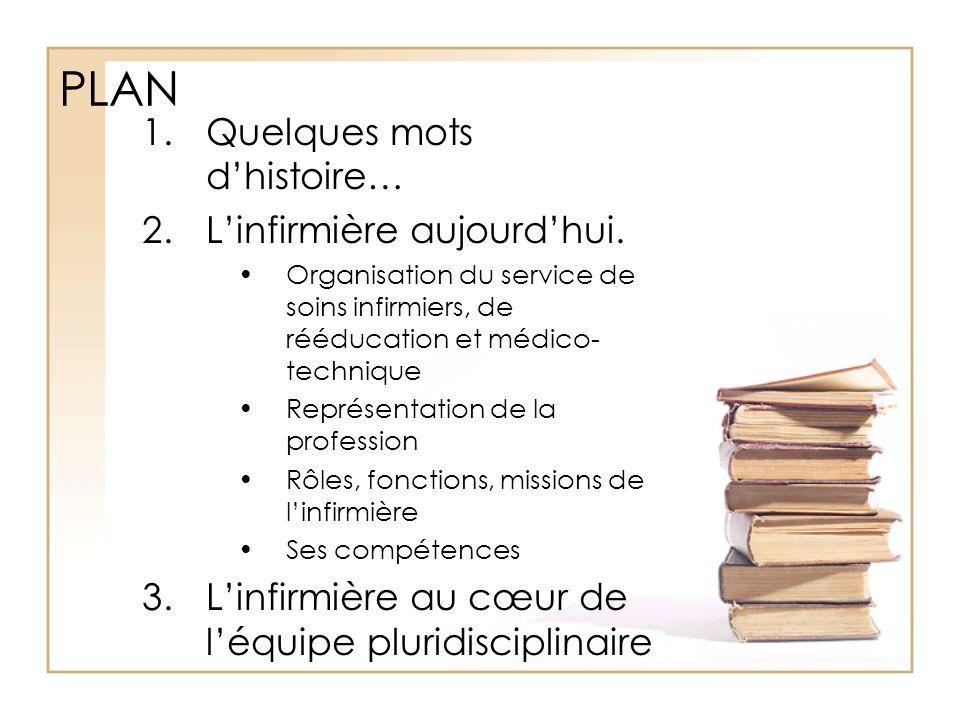 PLAN 1.Quelques mots dhistoire… 2.Linfirmière aujourdhui. Organisation du service de soins infirmiers, de rééducation et médico- technique Représentat