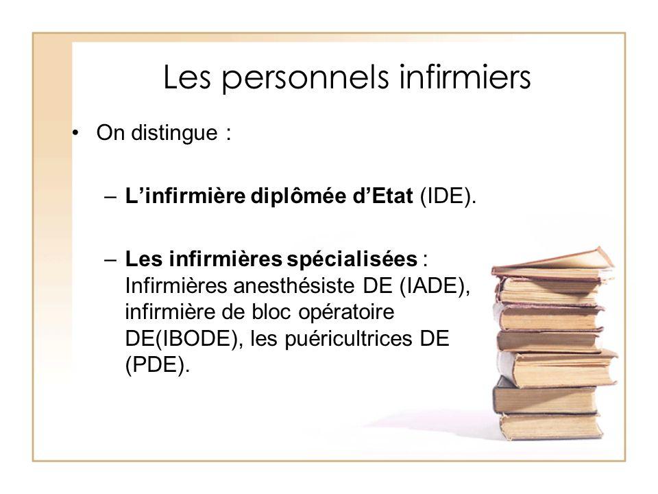 Les personnels infirmiers On distingue : –Linfirmière diplômée dEtat (IDE). –Les infirmières spécialisées : Infirmières anesthésiste DE (IADE), infirm