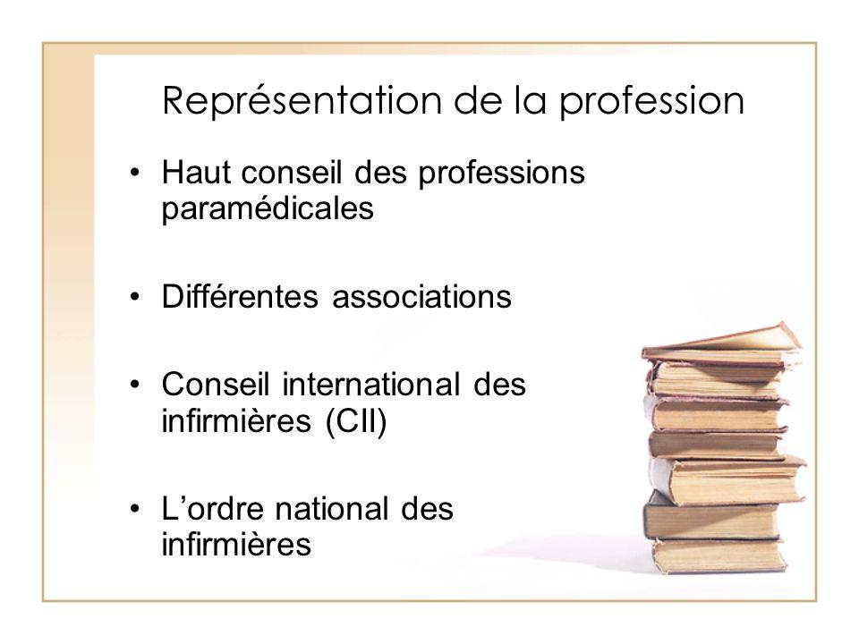 Représentation de la profession Haut conseil des professions paramédicales Différentes associations Conseil international des infirmières (CII) Lordre
