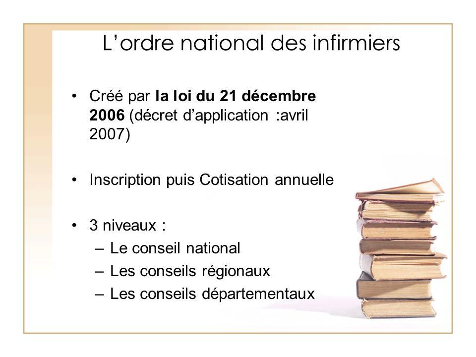 Lordre national des infirmiers Créé par la loi du 21 décembre 2006 (décret dapplication :avril 2007) Inscription puis Cotisation annuelle 3 niveaux :