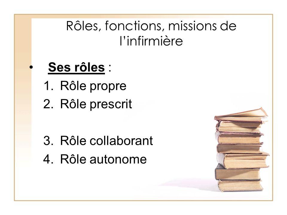 Rôles, fonctions, missions de linfirmière Ses rôles : 1.Rôle propre 2.Rôle prescrit 3.Rôle collaborant 4.Rôle autonome