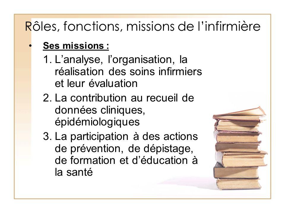 Rôles, fonctions, missions de linfirmière Ses missions : 1.Lanalyse, lorganisation, la réalisation des soins infirmiers et leur évaluation 2.La contri