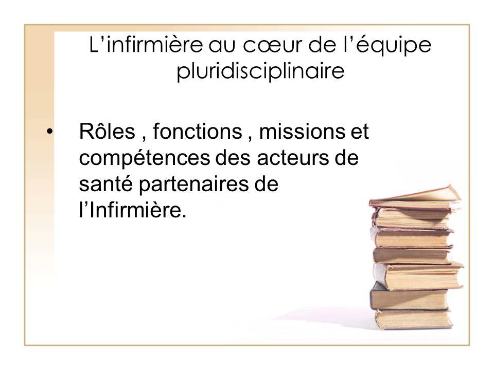 Linfirmière au cœur de léquipe pluridisciplinaire Rôles, fonctions, missions et compétences des acteurs de santé partenaires de lInfirmière.
