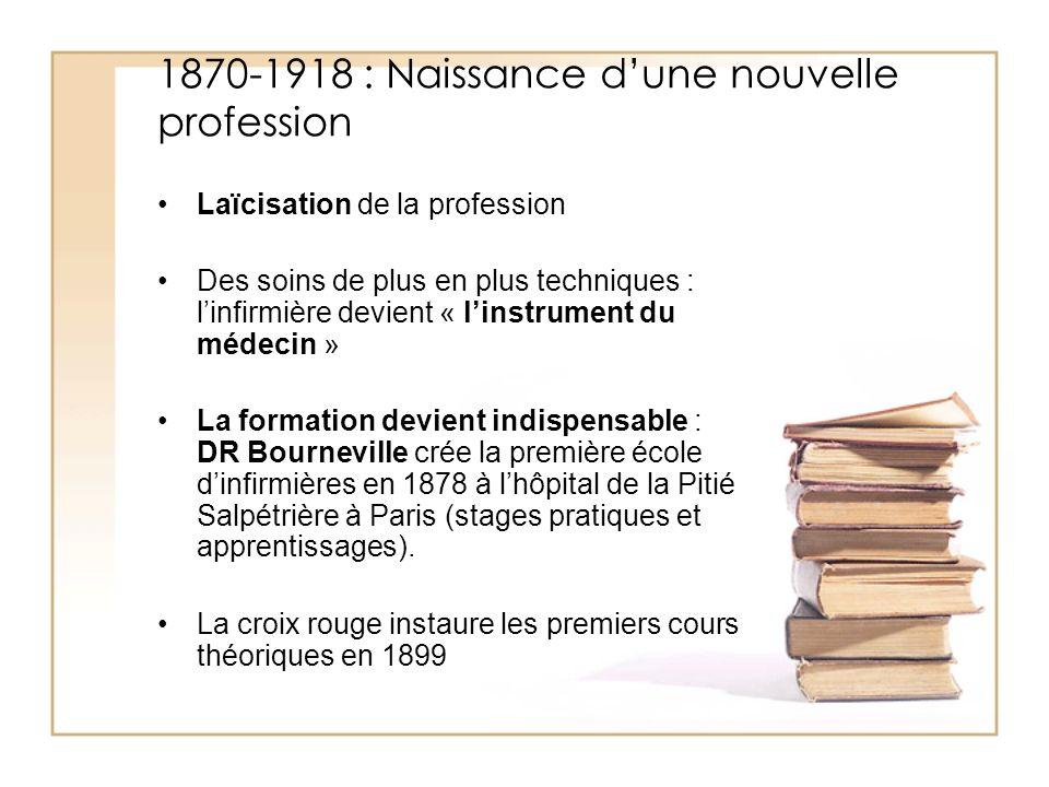 1870-1918 : Naissance dune nouvelle profession A létranger Florence Nightingale crée lécole de St Thomas et instaure une hiérarchie des fonctions infirmières en 1860 Création du conseil international infirmier en 1899 1907 : création du Diplôme dEtat dinfirmier de secteur psychiatrique