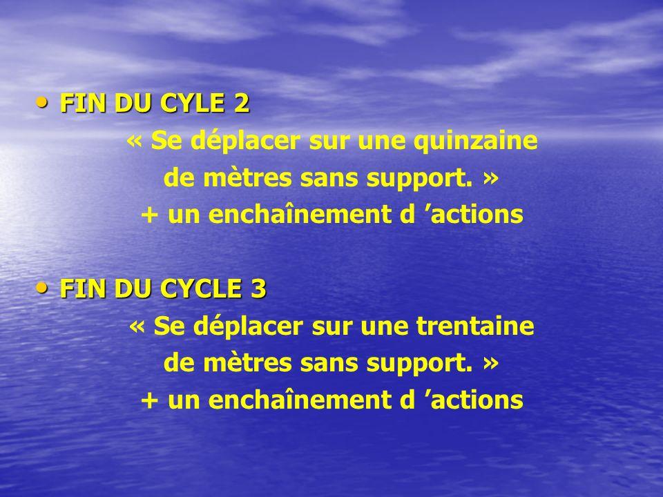 FIN DU CYLE 2 FIN DU CYLE 2 « Se déplacer sur une quinzaine de mètres sans support.