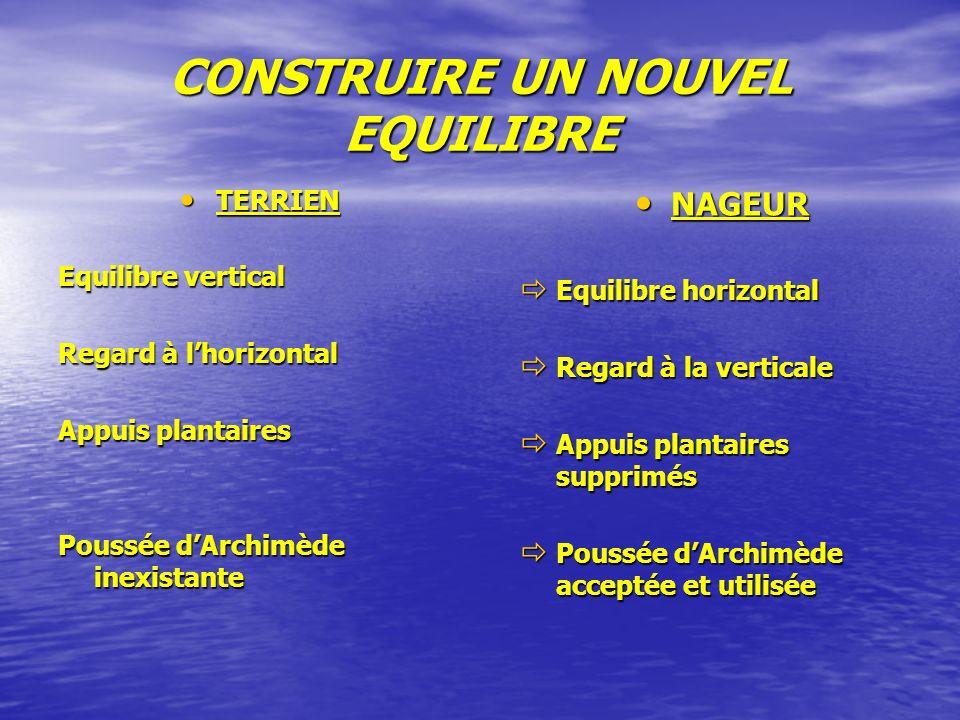 La logique des apprentissages dans les activités aquatiques