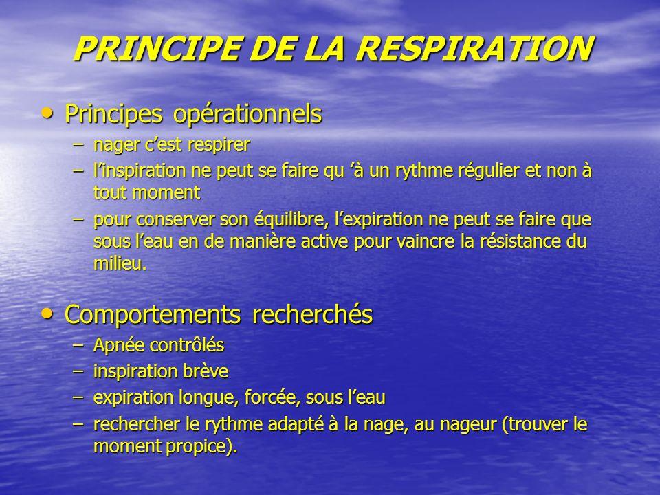 PRINCIPE DE LA RESPIRATION Principes opérationnels Principes opérationnels –nager cest respirer –linspiration ne peut se faire qu à un rythme régulier et non à tout moment –pour conserver son équilibre, lexpiration ne peut se faire que sous leau en de manière active pour vaincre la résistance du milieu.