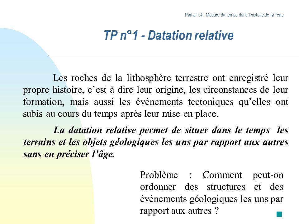 TP n°1 - Datation relative Les roches de la lithosphère terrestre ont enregistré leur propre histoire, cest à dire leur origine, les circonstances de