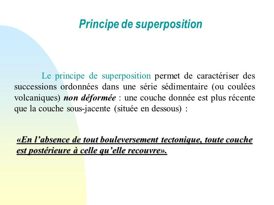 Principe de superposition : Le principe de superposition permet de caractériser des successions ordonnées dans une série sédimentaire (ou coulées volc