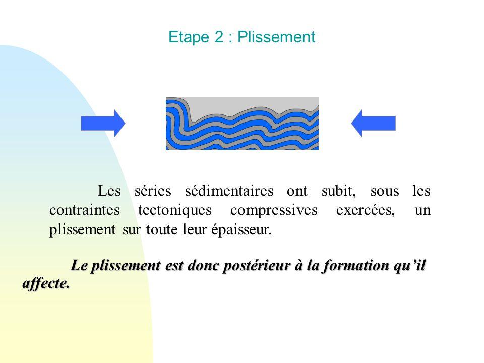 Etape 2 : Plissement Le plissement est donc postérieur à la formation quil affecte. Les séries sédimentaires ont subit, sous les contraintes tectoniqu