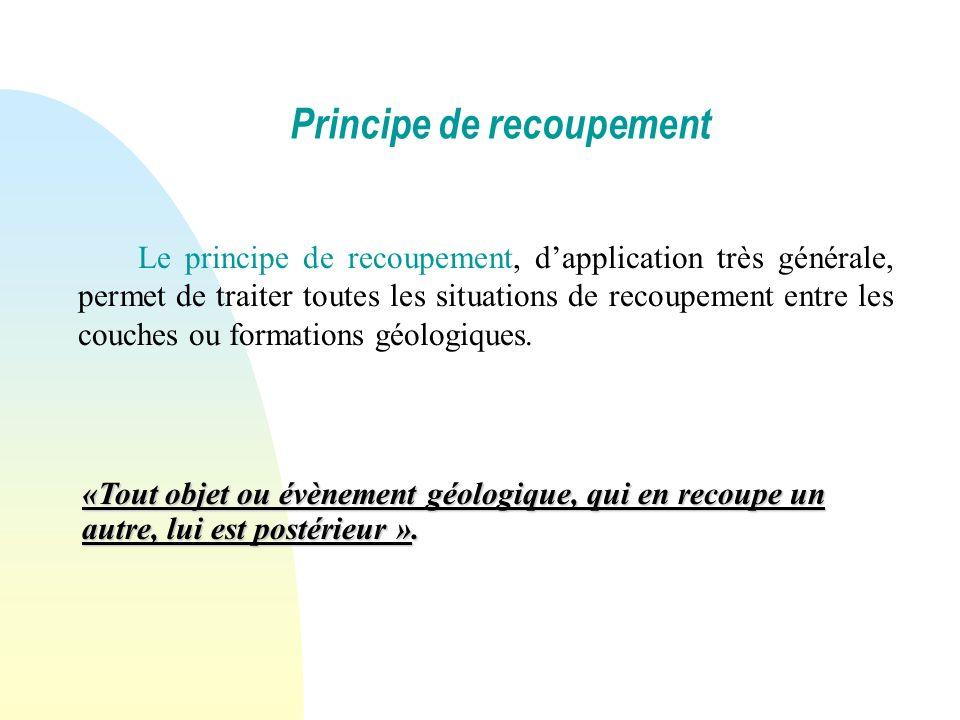 Le principe de recoupement, dapplication très générale, permet de traiter toutes les situations de recoupement entre les couches ou formations géologi