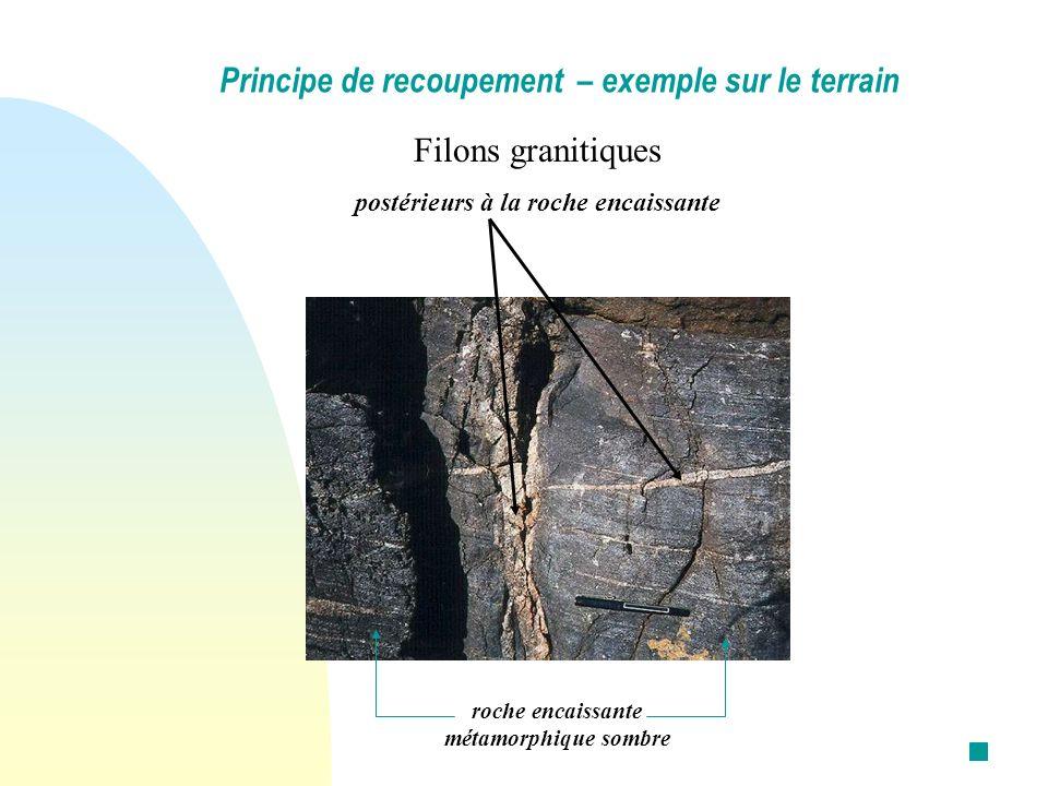 Filons granitiques postérieurs à la roche encaissante Principe de recoupement – exemple sur le terrain roche encaissante métamorphique sombre