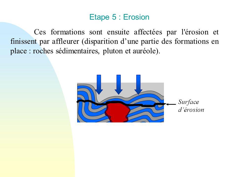 Etape 5 : Erosion Ces formations sont ensuite affectées par l'érosion et finissent par affleurer (disparition dune partie des formations en place : ro