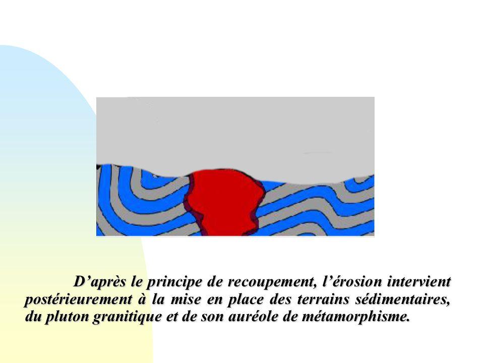 Daprès le principe de recoupement, lérosion intervient postérieurement à la mise en place des terrains sédimentaires, du pluton granitique et de son a