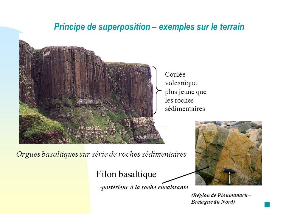 Orgues basaltiques sur série de roches sédimentaires Principe de superposition – exemples sur le terrain Coulée volcanique plus jeune que les roches s