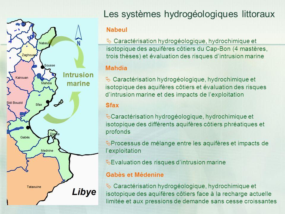 Les systèmes hydrogéologiques littoraux Intrusion marine Nabeul Caractérisation hydrogéologique, hydrochimique et isotopique des aquifères côtiers du