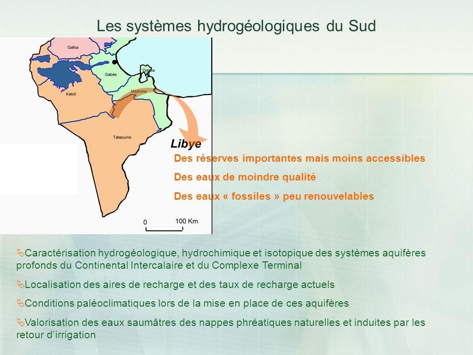 Les systèmes hydrogéologiques du Sud Des réserves importantes mais moins accessibles Des eaux de moindre qualité Des eaux « fossiles » peu renouvelabl