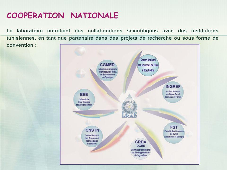 Le laboratoire entretient des collaborations scientifiques avec des institutions tunisiennes, en tant que partenaire dans des projets de recherche ou