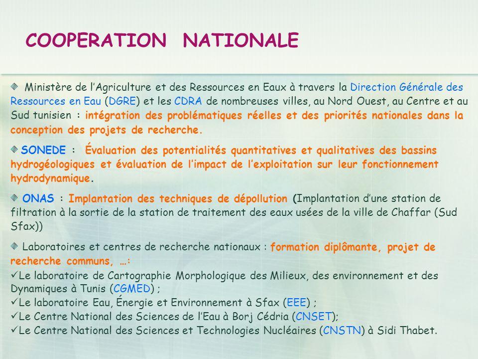 Ministère de lAgriculture et des Ressources en Eaux à travers la Direction Générale des Ressources en Eau (DGRE) et les CDRA de nombreuses villes, au