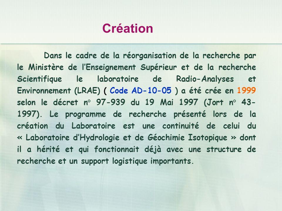 Création Dans le cadre de la réorganisation de la recherche par le Ministère de lEnseignement Supérieur et de la recherche Scientifique le laboratoire