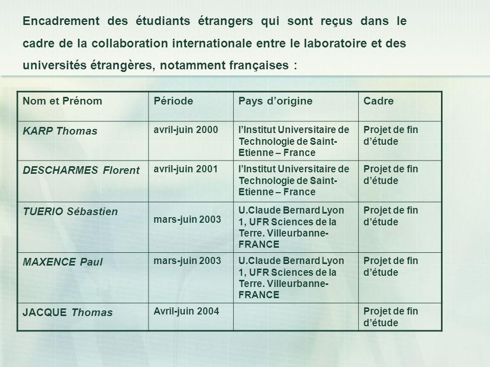 Nom et PrénomPériodePays dorigineCadre KARP Thomas avril-juin 2000lInstitut Universitaire de Technologie de Saint- Etienne – France Projet de fin détu