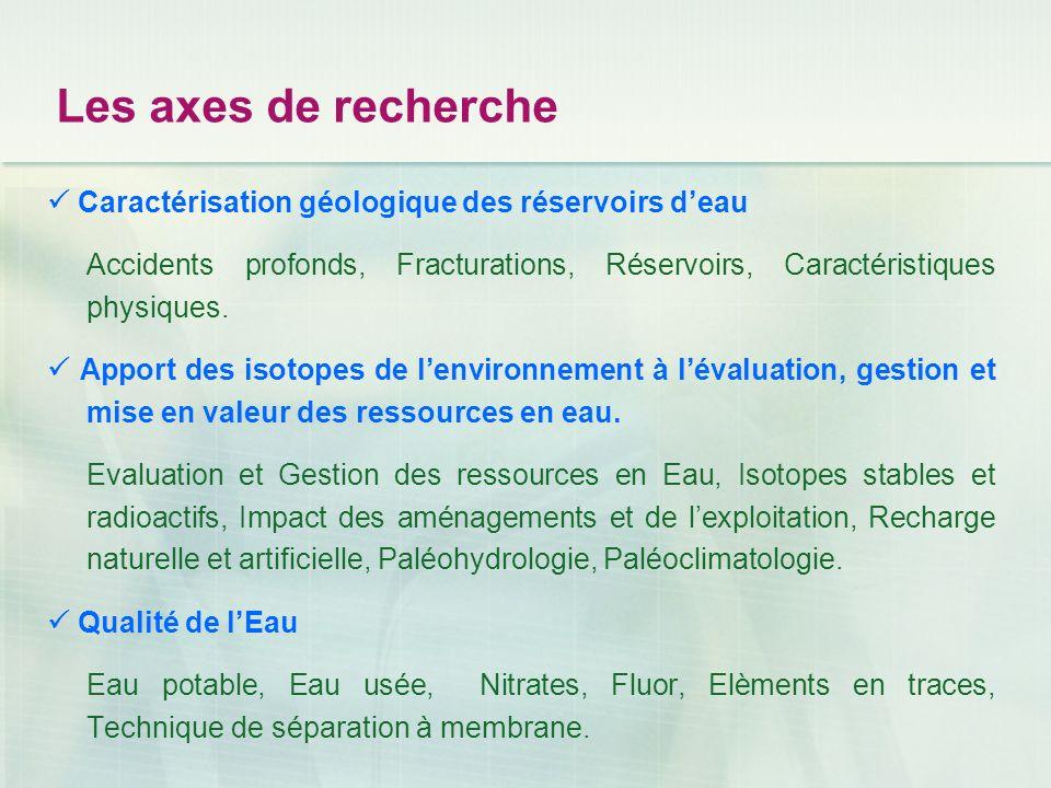 Les axes de recherche Caractérisation géologique des réservoirs deau Accidents profonds, Fracturations, Réservoirs, Caractéristiques physiques. Apport