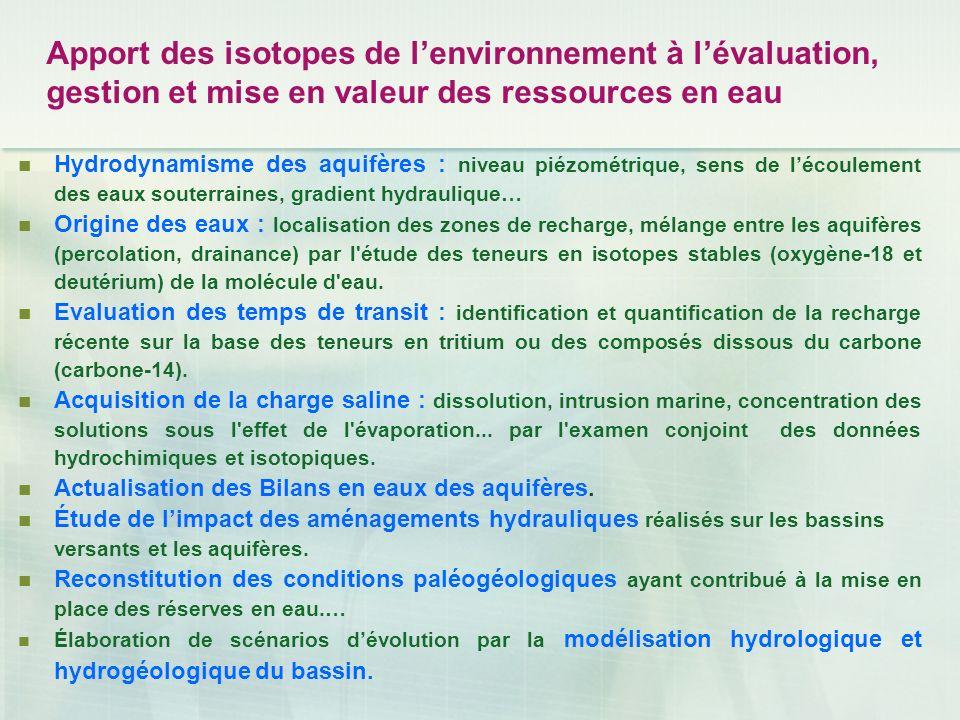Apport des isotopes de lenvironnement à lévaluation, gestion et mise en valeur des ressources en eau Hydrodynamisme des aquifères : niveau piézométriq